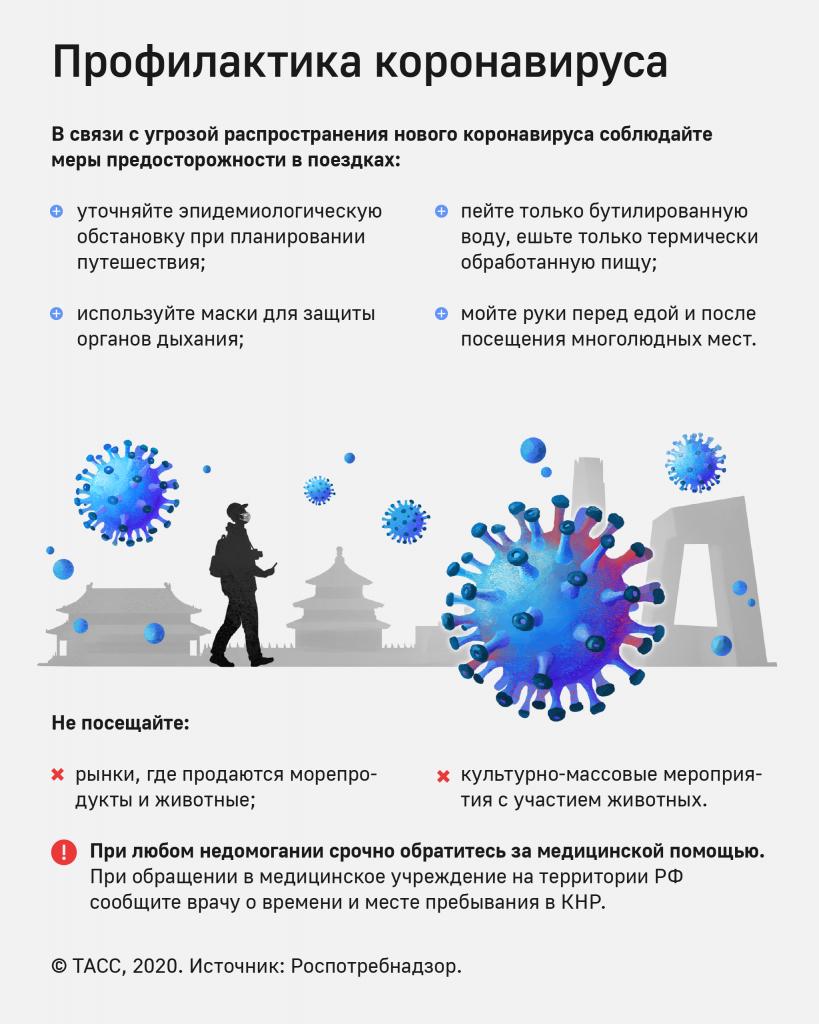 Памятка Профилактика коронавируса